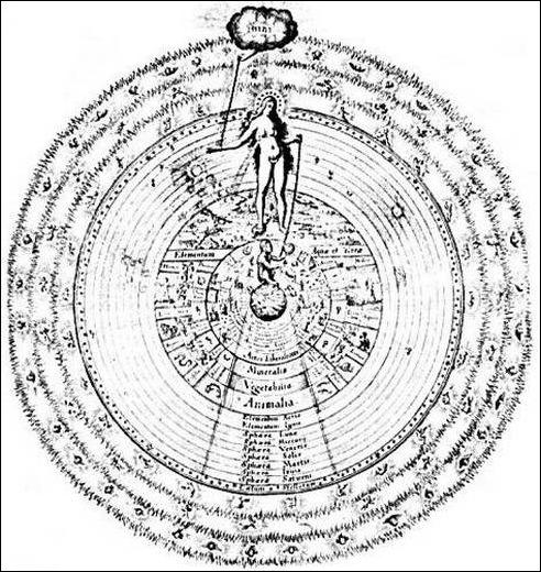 Robert Fludd, Utriusque cosmi maioris scilicet et minoris metaphysica atque technica historia, 1617