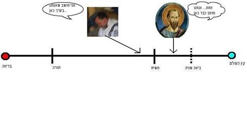 ההבדל העיקרי בין אברהם זגדון לפאולוס -לחצו להגדלה