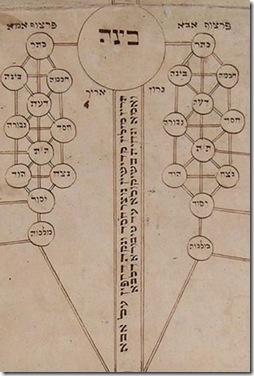 חלק מ'המשפחה הקדושה' הלוריאנית