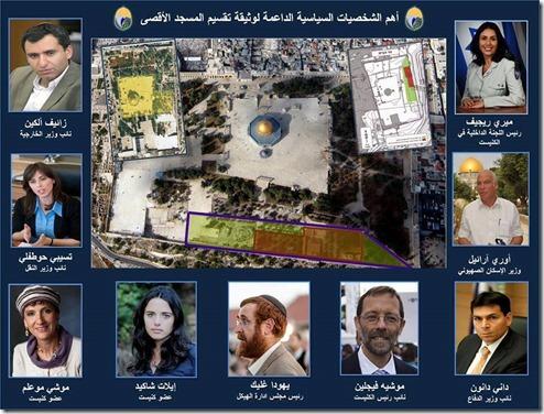 מפת האיומים על קדשי האיסלאם בהר לדעת אתר 'שער דמשק' - לחצו כדי לעבור אליו